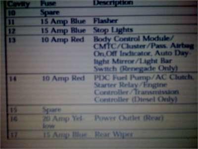 2003 jeep wrangler fuse box layout image 4