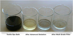 Image result for dye od water treatment