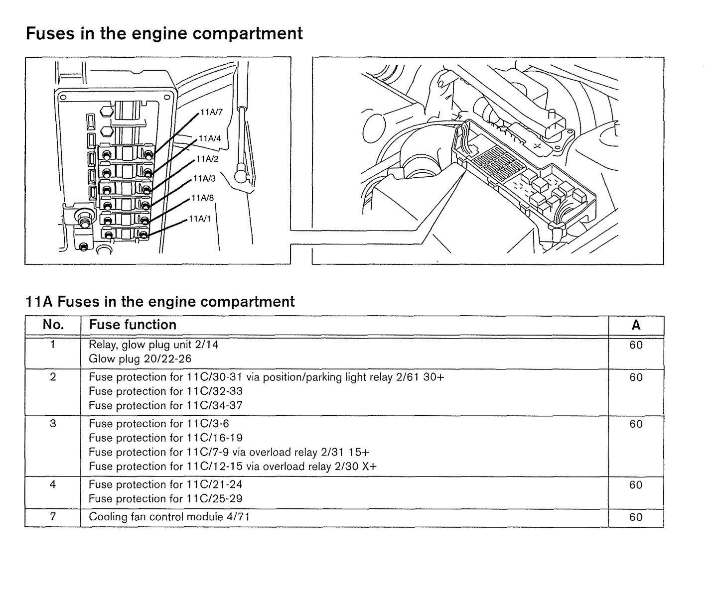 Volvo S60 Fuse Box Location Wiring Diagram Regular Regular Cfcarsnoleggio It