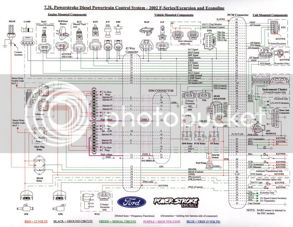 F 350 Wire Diagram For 2002 Wiring Diagram Alternator Alternator Frankmotors Es