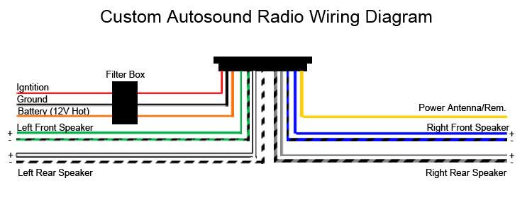 1996 Buick Lesabre Radio Wiring Diagram Honda 400ex Wiring Diagram For Wiring Diagram Schematics