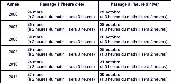 Ce Week-end Attention !!!