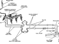 View 1998 Lumina Engine Diagram Fluids Images