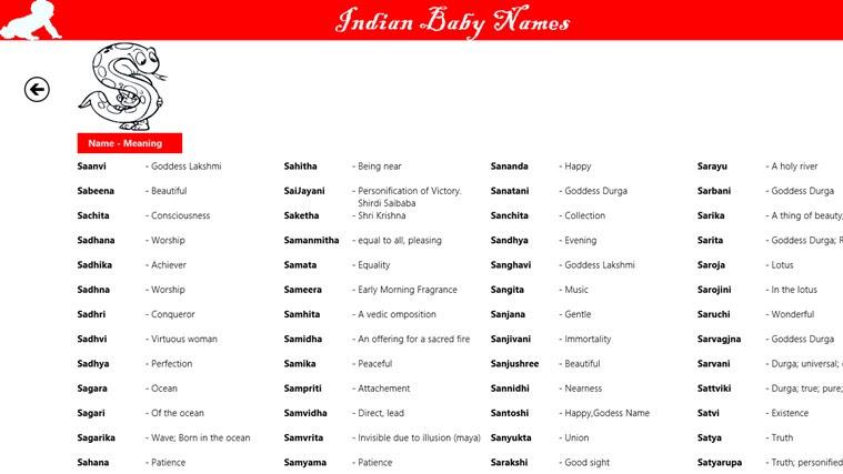 95 NAME IN HINDI BOY