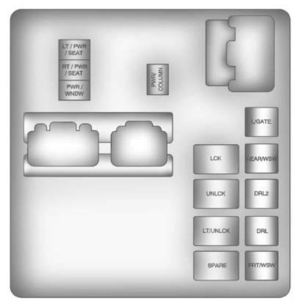 Chevrolet Traverse 2012 Fuse Box Diagram Auto Genius