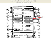 14+ 1998 Ford Explorer Owners Manual Fuse Diagram Background
