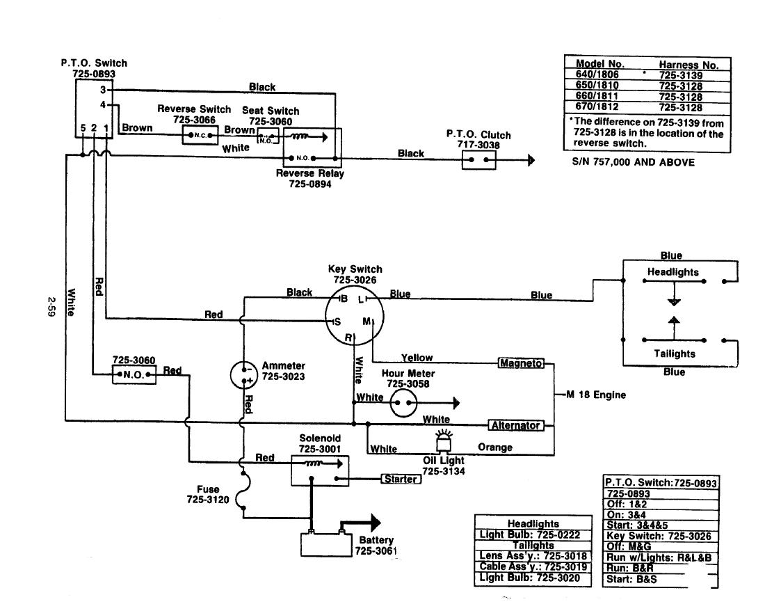 Diagram Cub Cadet Lt1042 Wiring Diagram Full Version Hd Quality Wiring Diagram Diagramap Argiso It