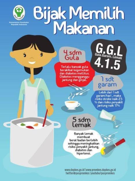 Gambar Poster Contoh Iklan Makanan Sehat Dan Bergizi ...