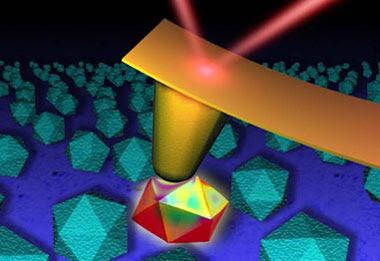 Funcionamiento de la microscopía de fuerzas. | P.J.P.