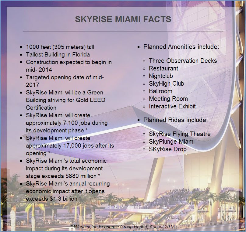 Skyrise Miami Video and Brochure