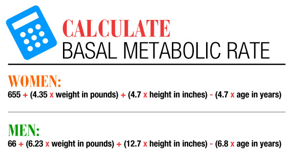 body fat percentage measurement formula