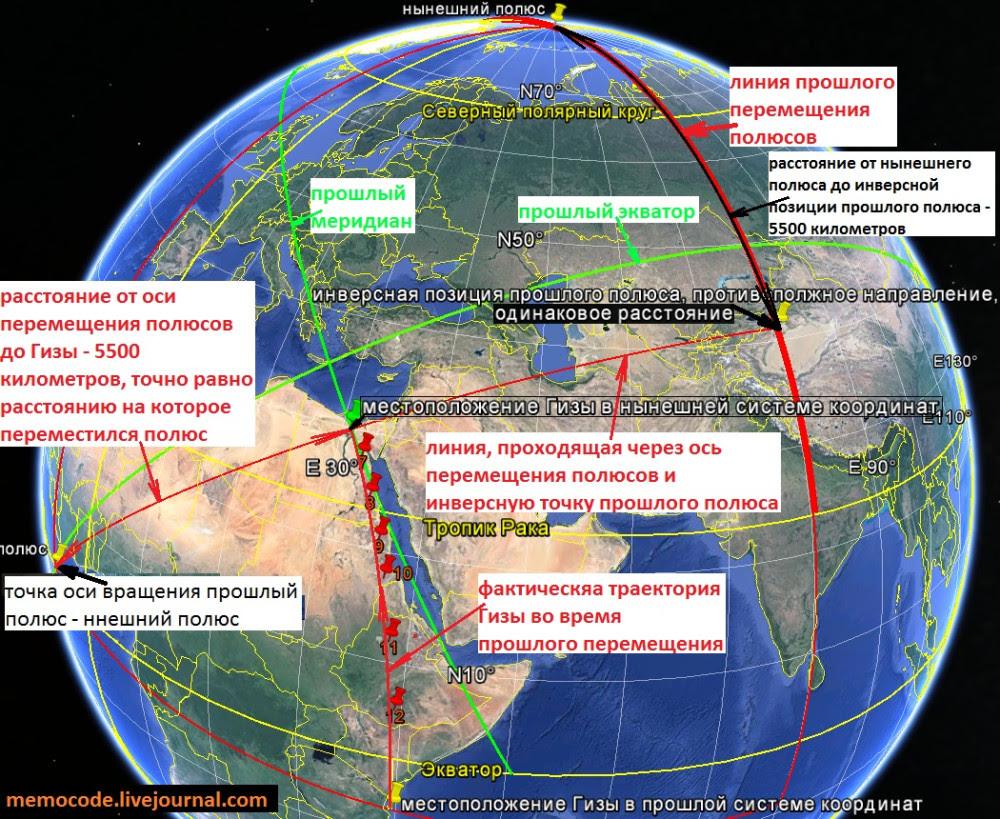 Связь пирамид Гизы и прошлого сдвига полюсов