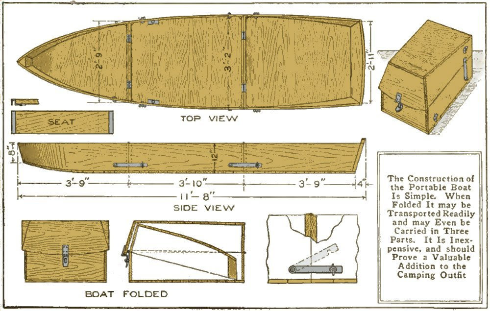 Building a plywood flat bottom boat | Marcels