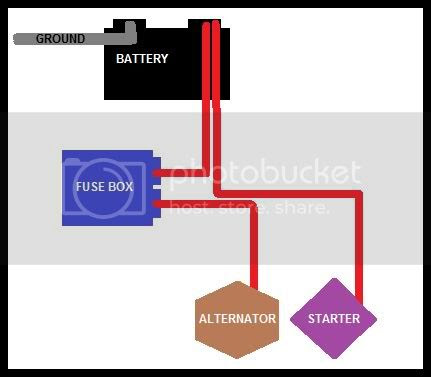 Alternator Wiring Diagram Help Honda Acura K20a K24a Engine Forum