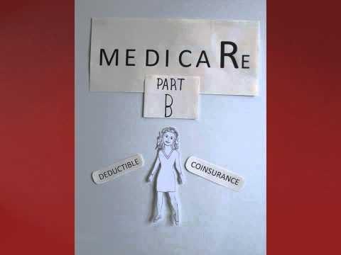 medicare insurance medicare medicaid and eyeglasses coverage