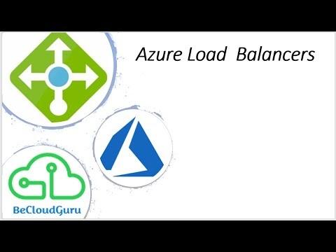 Azure Load Balancer   How to Create a Load Balancer  Azure Load Balancer...