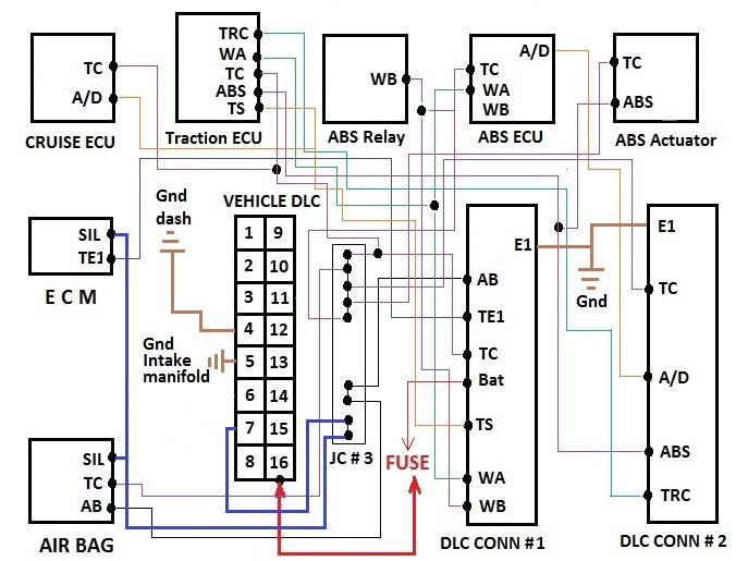 01 Camry Wiring Diagram Wiring Diagram Self Hit A Self Hit A Lechicchedimammavale It
