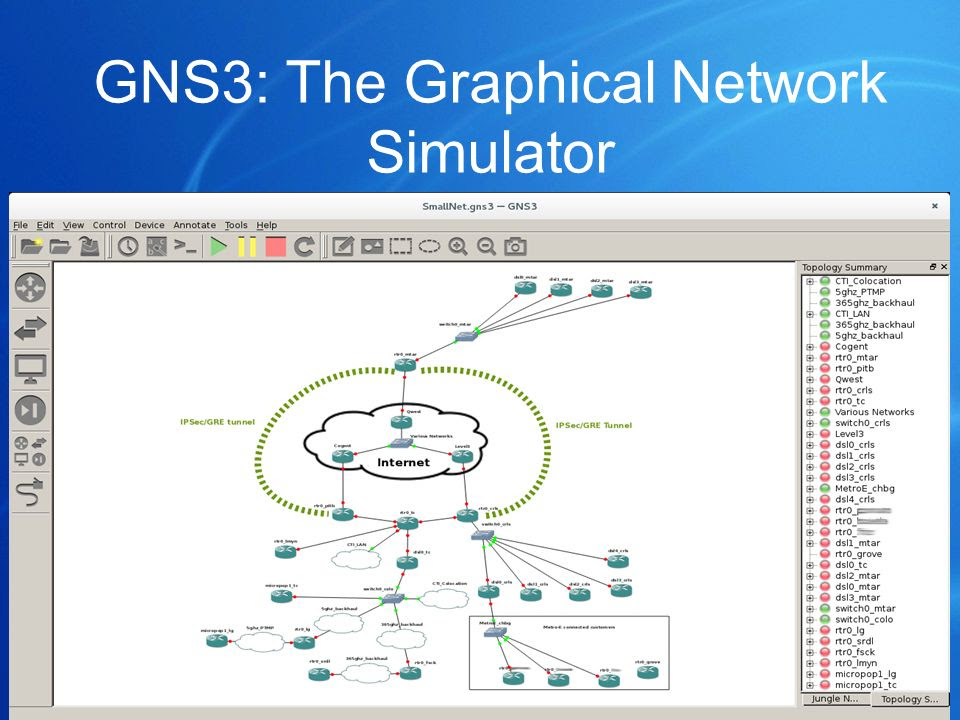 Image result for Simulator Network GNS3