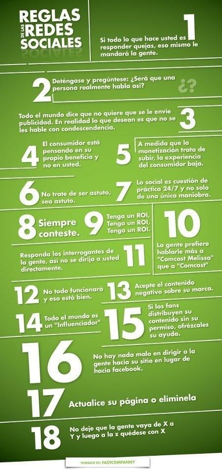 18 reglas básicas en redes sociales [Infografía]
