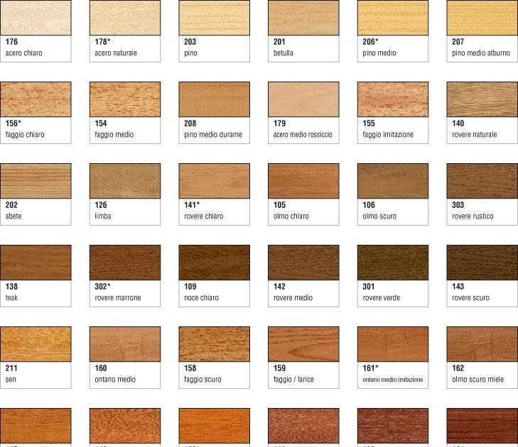 Casa moderna roma italy colori ad acqua per legno for Colori casa moderna