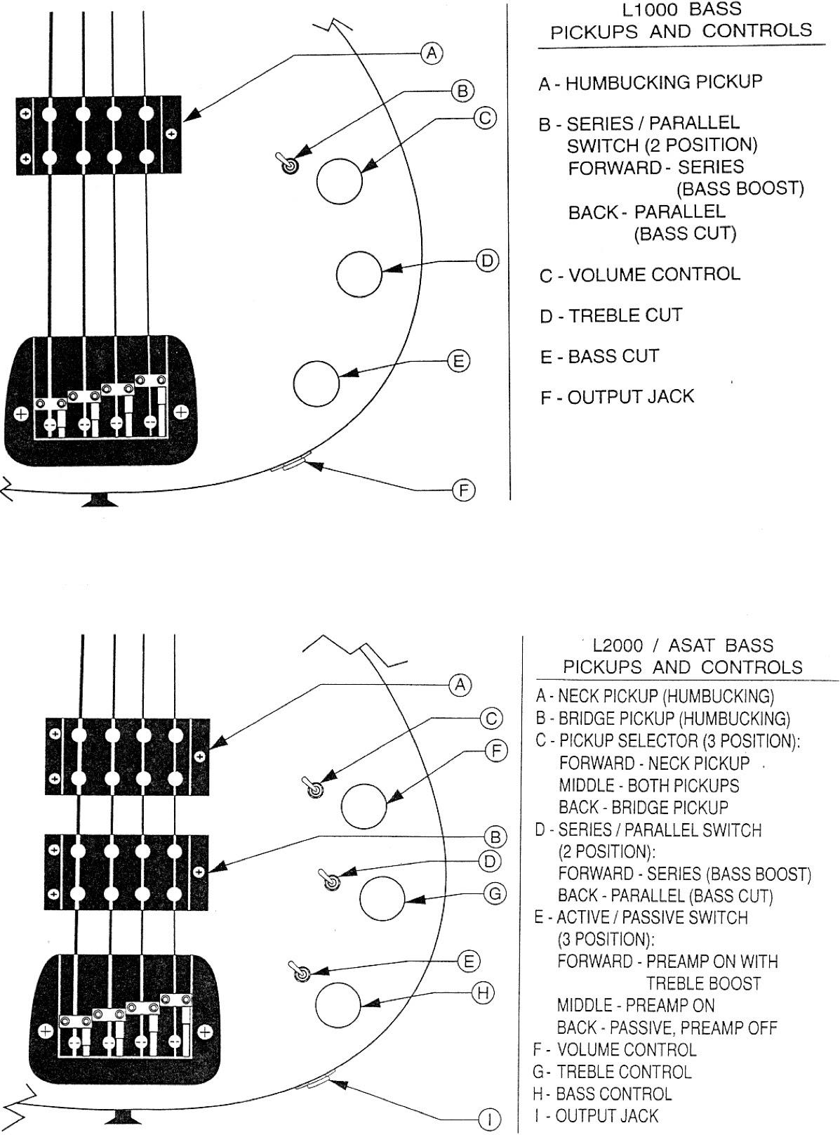 gl guitar wiring diagram image 2
