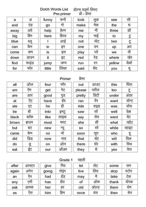 File:Dolch words list in hindi.pdf - Wikipedia