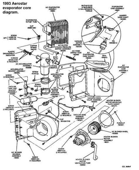 1993 Ford Aerostar Fuse Box Diagram