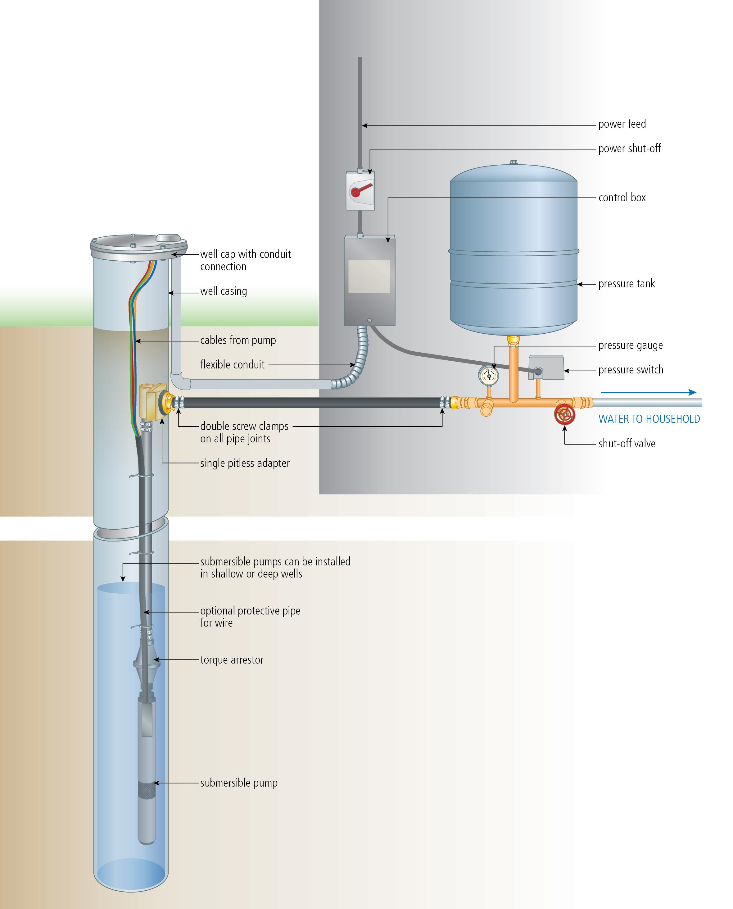 florida heat pump wiring diagram image 5