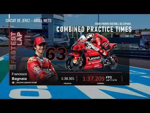 Animasi Hasil Latihan Bebas Moto GP dengan Powerpoint