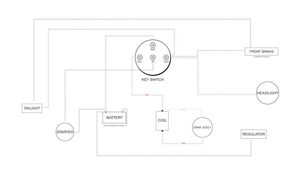 Download Schema Harley Davidson Fatboy Wiring Diagram Full Hd Version Mobilediagrams Bruxelles Enscene Be