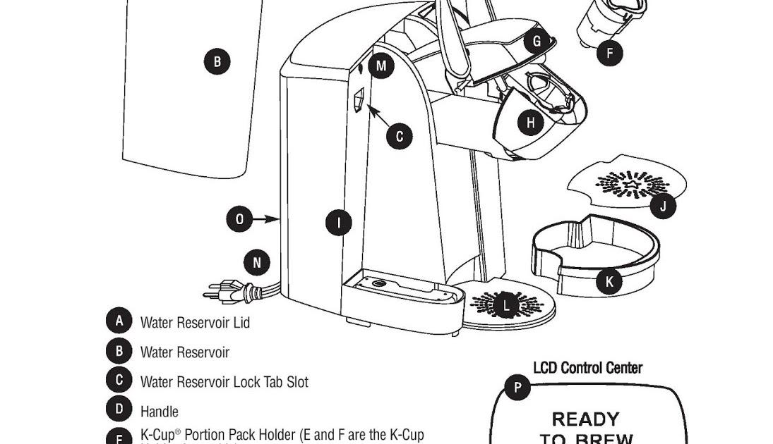 Yard Man 13bx605g755 Parts List And Diagram Manual Guide