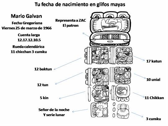 Tzolkin Concepto Maya Tu Kin Diario Profesias13 Lunas Ley Del