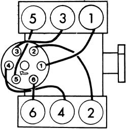 Firing Order Diagram 95 S10 4 3 Humphreymusgrov S Blog