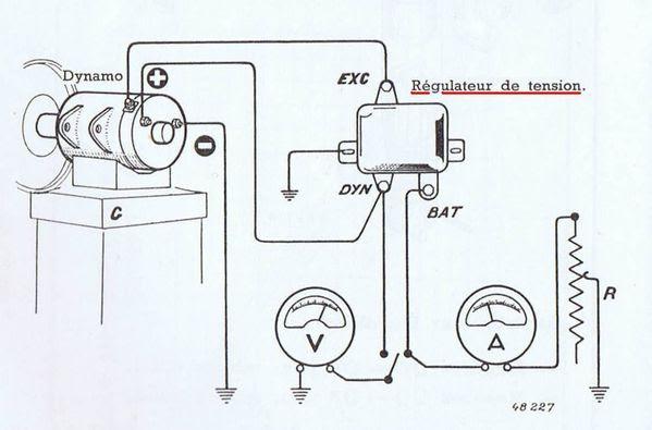 comment tester une dynamo de tracteur