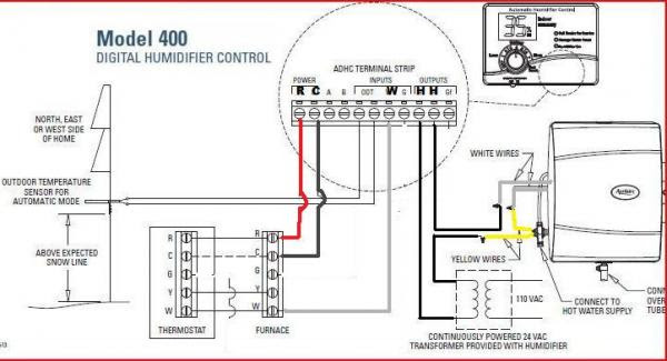 Aprilaire Humidifier Wiring Diagram