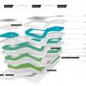 Sede Fondo Verde Climático (7) explotó diagrama de