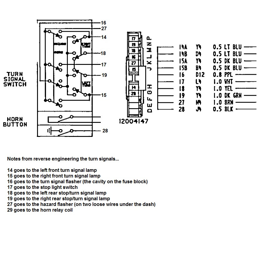 Diagram Wiring Diagram For 1985 Fleetwood Southwind 17 Mb New Update January 1 2021 Full Version Hd Quality Fleetwood Southwind Telcomwiringservices Outletmichaelborse It