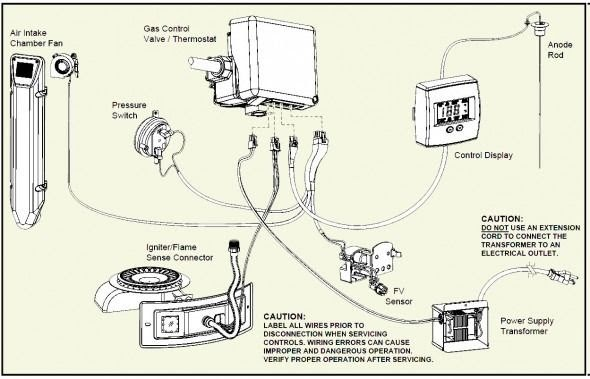 Wiring Diagram For 220v Water Heater