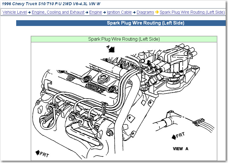 Diagram Wiring Diagram For 1996 Chevy S10 Full Version Hd Quality Chevy S10 Gillenwiringl Sacom It