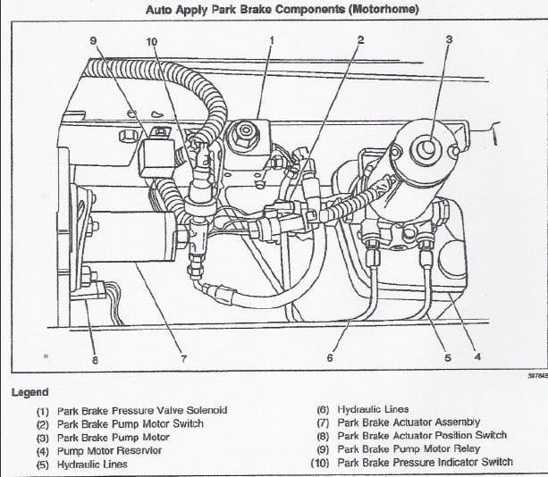 Download Schema Chevrolet P30 Wiring Diagram Hd Version Neardo Kinggo Fr