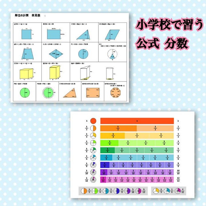 [2020年の最高] 小学校 算数 公式