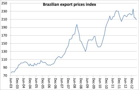 BRAZ EXP PRICES
