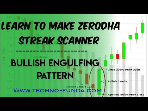 1 Super easy skill way to make Zerodha streak scanner free