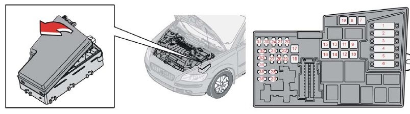 Volvo S40 V50 2004 To 2013 Fuses List And Amperage