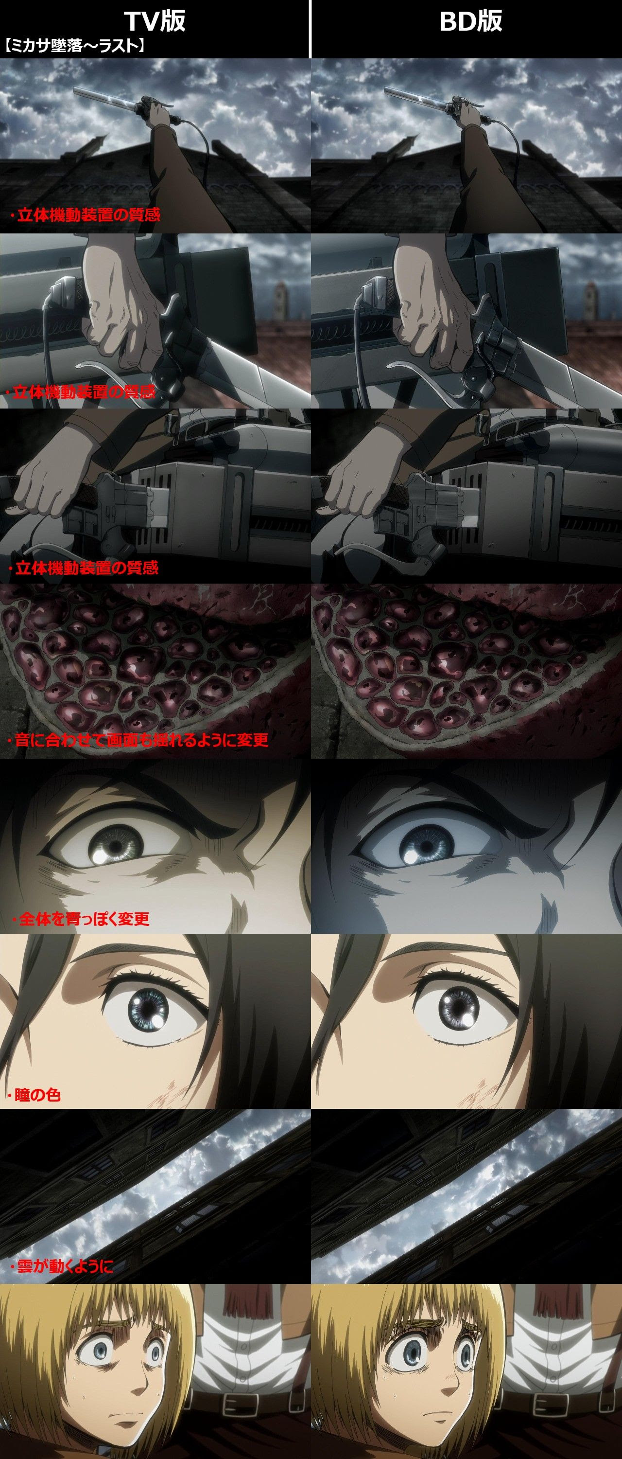 Images Of Attack On Titan Blu Ray Comparison