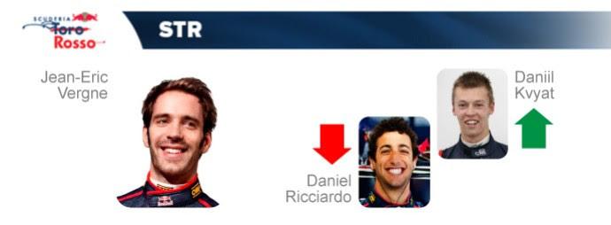 STR: Jean-Eric Vergne segue; Daniel Ricciardo abre espaço para Daniil Kvyat (Foto: InfoEsporte)