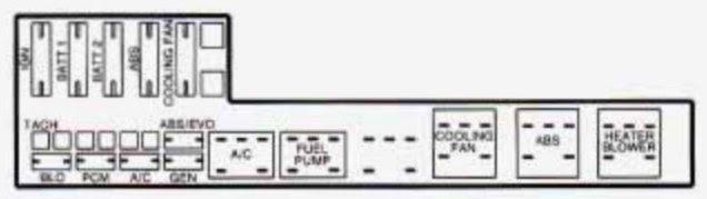 1998 Chevy Cavalier Fuse Box Diagram Wiring Diagram Fur Alternator Fur Alternator Lasuiteclub It
