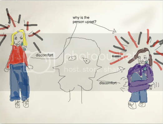 a very messy drawing showing a standing woman crying and obviously upset, and on the other side of the picture a woman sitting with some mannerisms suggesting she has autism. a two-faced figure looks at them both. from the standing, non-disabled woman comes an arrow that says, discomfort, then asks, why is the person upset, and points to the disabled woman. from the disabled woman comes an arrow that says, discomfort, and simply points back at her
