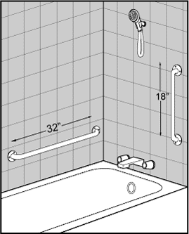 Best Of Bathroom Grab Bars Ada wallpaper