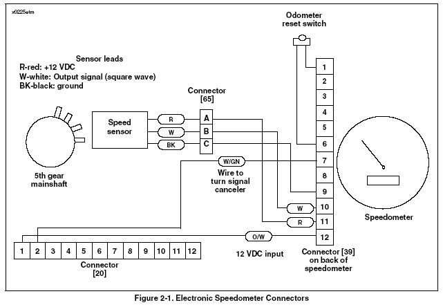 1971 Aermacchi Wiring Diagram